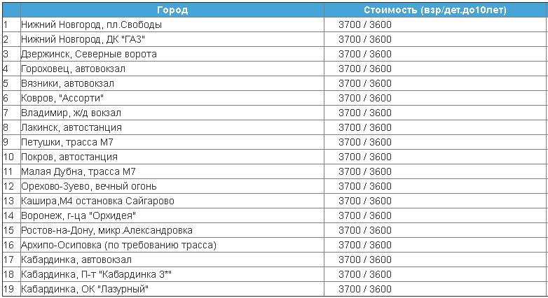 Кабардинка маршрут и цена.png