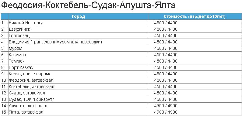 Ялта маршрут цены.png